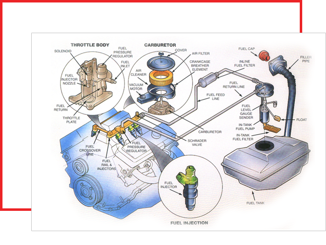 fuel-system-components