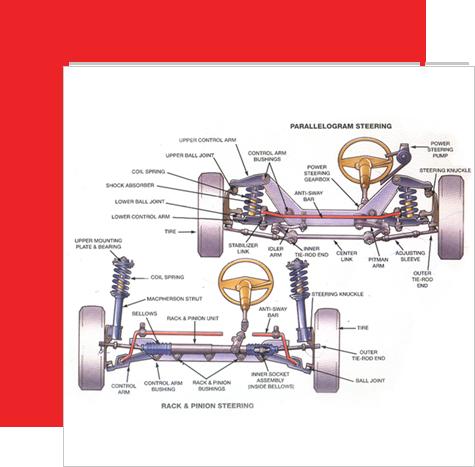 sterring-suspension