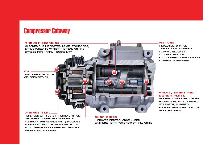 compressor-cutaway